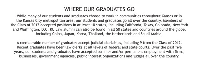 Class of 2012 Employment Statistics - Where Our Graduates Go