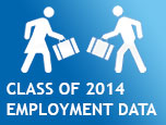 In focus: Class of 2014 Employment Statistics