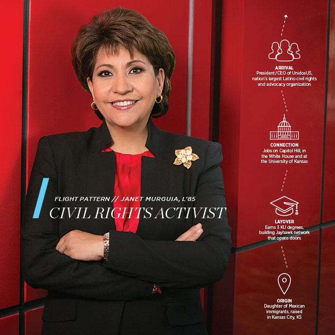 Jayhawk Flight Patterns: Janet Murguia, L'85, Civil Rights Advocate